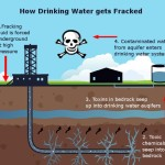 Spoken Word About Fracking: Fractivist by @IdealArtist